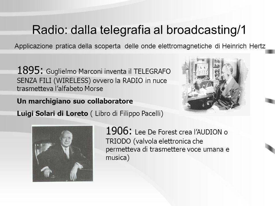 Radio: dalla telegrafia al broadcasting/1 1895: Guglielmo Marconi inventa il TELEGRAFO SENZA FILI (WIRELESS) ovvero la RADIO in nuce trasmetteva l'alf