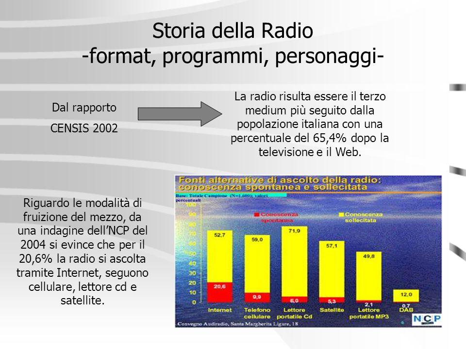 Storia della Radio -format, programmi, personaggi- Dal rapporto CENSIS 2002 La radio risulta essere il terzo medium più seguito dalla popolazione ital