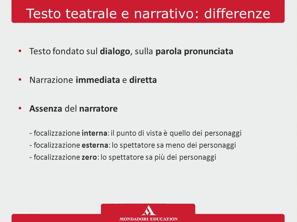 Testo fondato sul dialogo, sulla parola pronunciata Narrazione immediata e diretta Assenza del narratore - focalizzazione interna: il punto di vista è