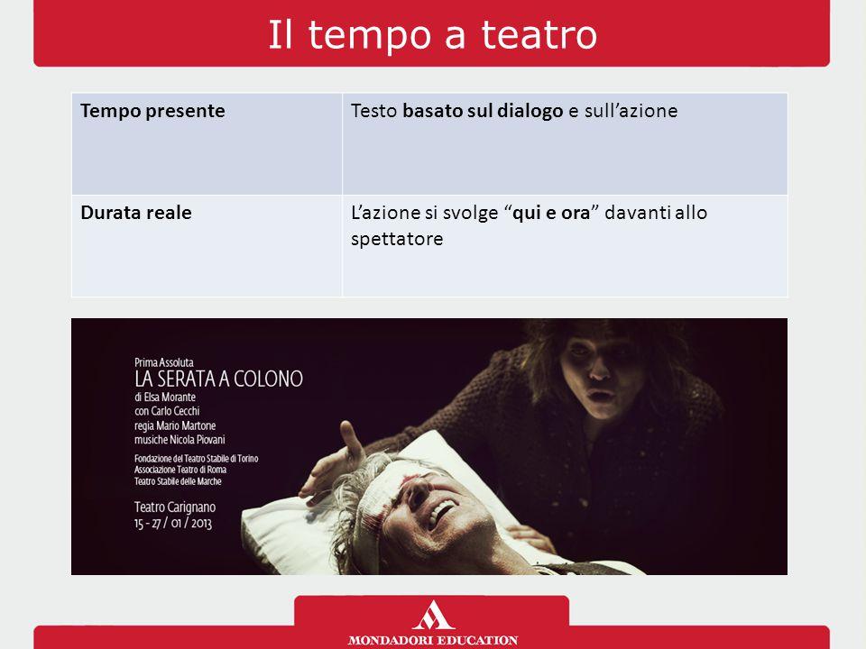 """Il tempo a teatro Tempo presenteTesto basato sul dialogo e sull'azione Durata realeL'azione si svolge """"qui e ora"""" davanti allo spettatore"""
