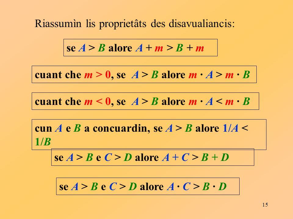 15 se A > B alore A + m > B + m cuant che m > 0, se A > B alore m · A > m · B cuant che m B alore m · A < m · B cun A e B a concuardin, se A > B alore