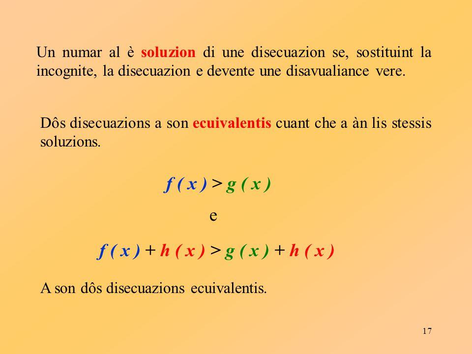 17 Dôs disecuazions a son ecuivalentis cuant che a àn lis stessis soluzions. f ( x ) > g ( x ) f ( x ) + h ( x ) > g ( x ) + h ( x ) A son dôs disecua
