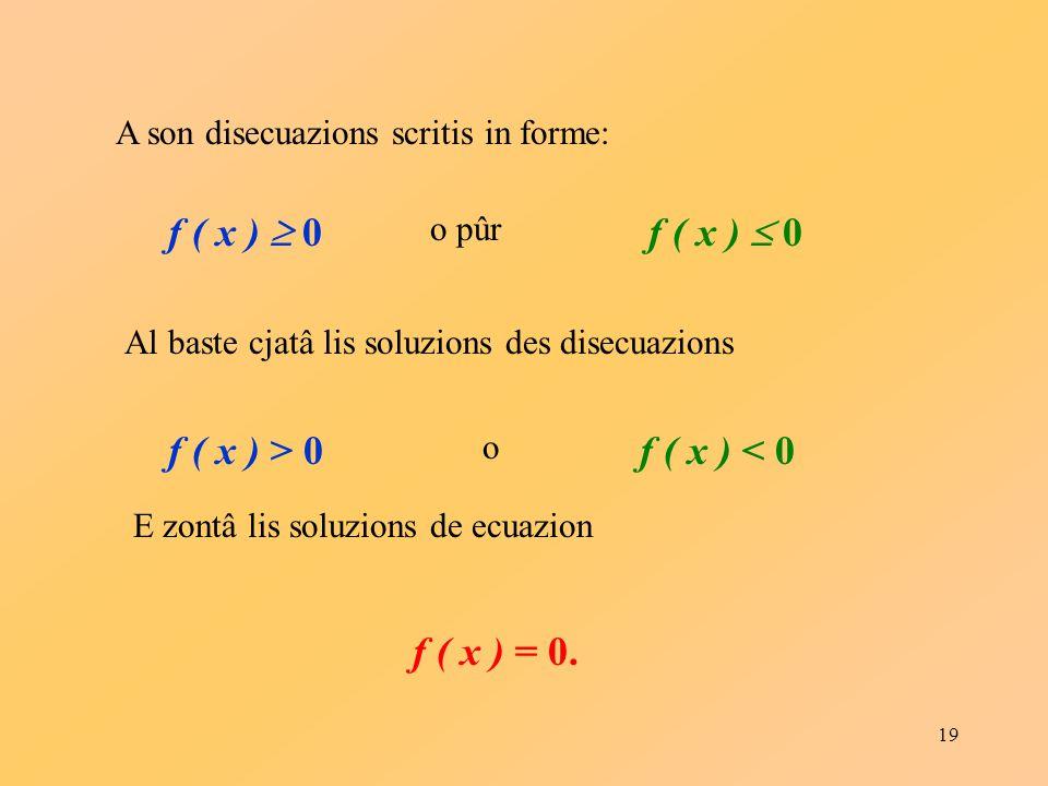 19 A son disecuazions scritis in forme: f ( x )  0 o pûr f ( x )  0 Al baste cjatâ lis soluzions des disecuazions f ( x ) > 0 o f ( x ) < 0 E zontâ lis soluzions de ecuazion f ( x ) = 0.