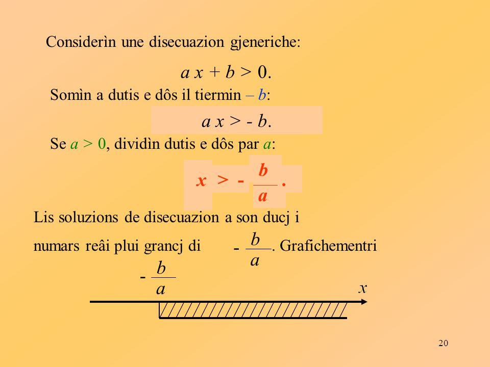 20 a x + b > 0. Considerìn une disecuazion gjeneriche: Somìn a dutis e dôs il tiermin – b: a x + b – b > 0 - b. Se a > 0, dividìn dutis e dôs par a: a