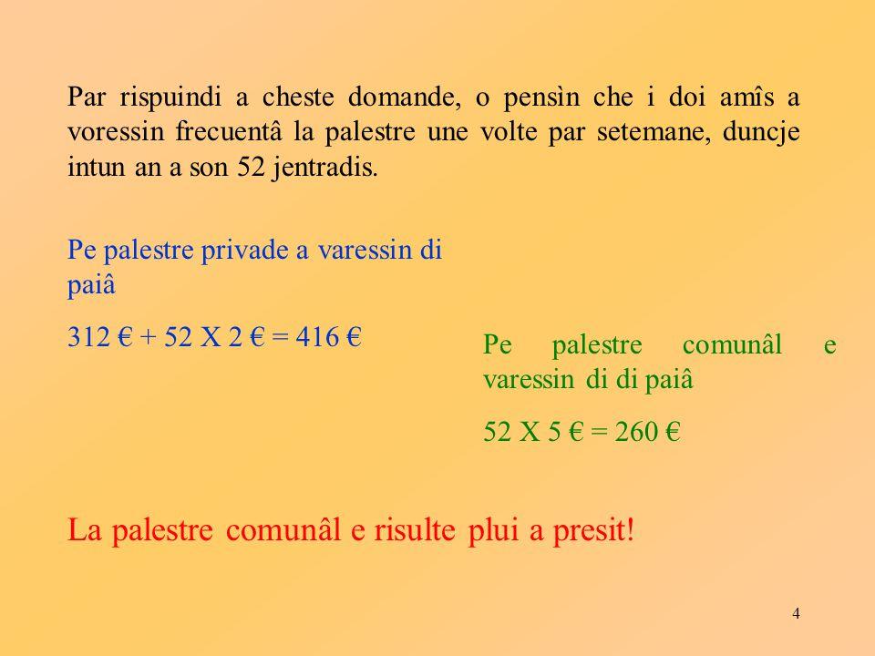 15 se A > B alore A + m > B + m cuant che m > 0, se A > B alore m · A > m · B cuant che m B alore m · A < m · B cun A e B a concuardin, se A > B alore 1/A < 1/B se A > B e C > D alore A + C > B + D se A > B e C > D alore A · C > B · D Riassumìn lis proprietâts des disavualiancis: