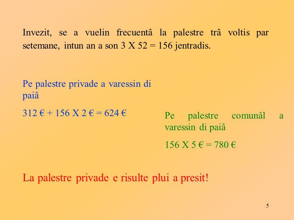 5 Invezit, se a vuelin frecuentâ la palestre trâ voltis par setemane, intun an a son 3 X 52 = 156 jentradis.
