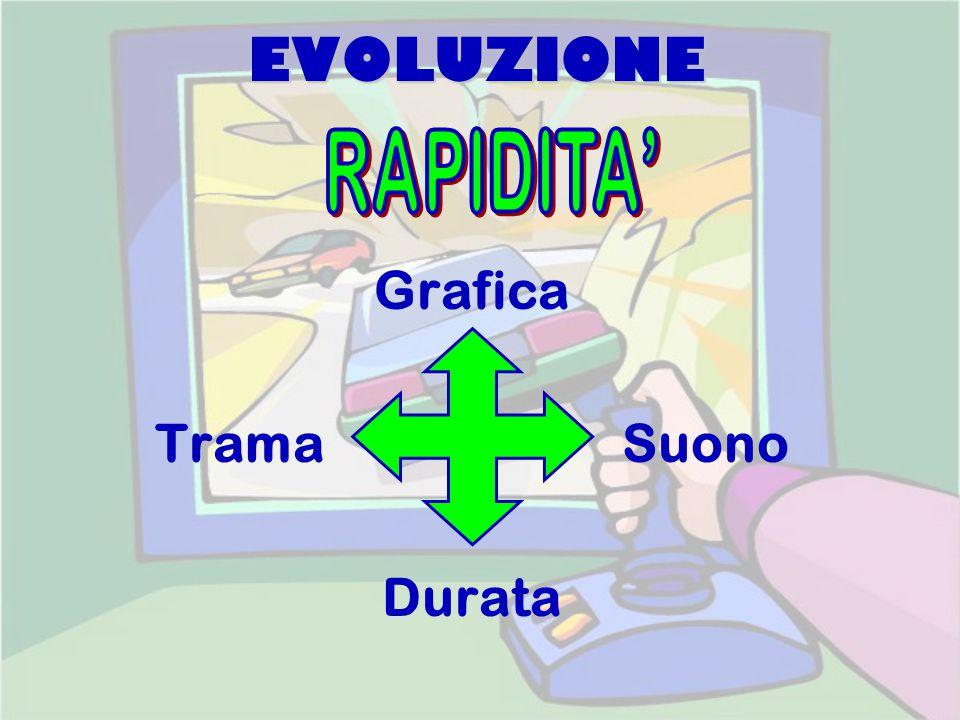 EVOLUZIONE Grafica Trama Suono Durata