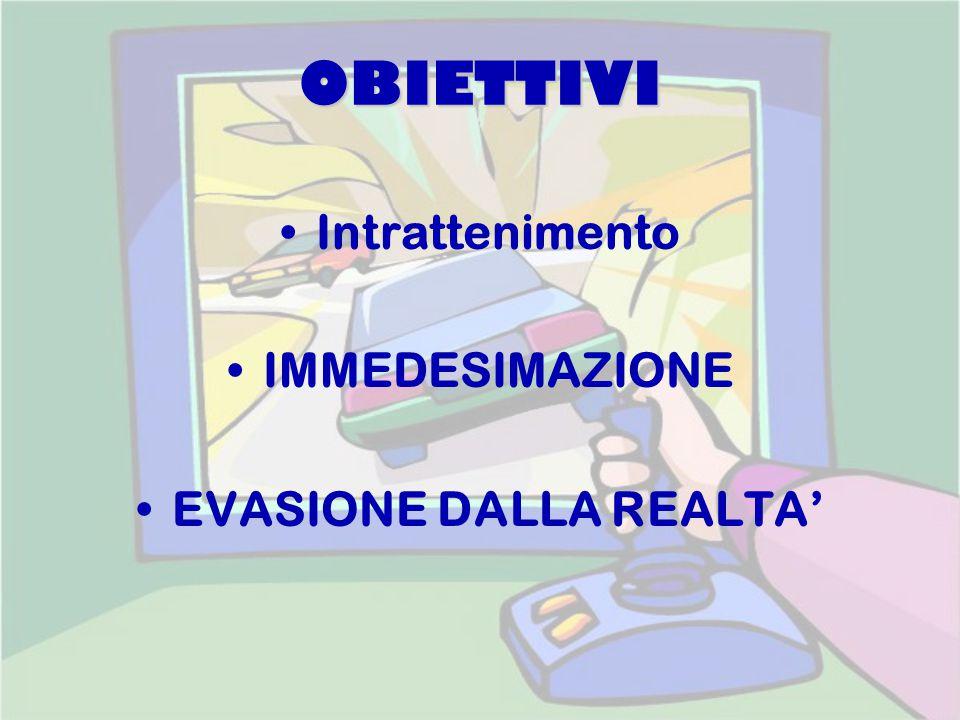 OBIETTIVI Intrattenimento IMMEDESIMAZIONE EVASIONE DALLA REALTA'
