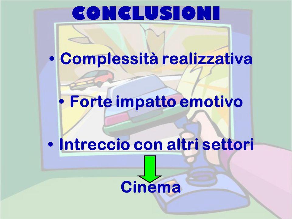 CONCLUSIONI Complessità realizzativa Forte impatto emotivo Intreccio con altri settori Cinema