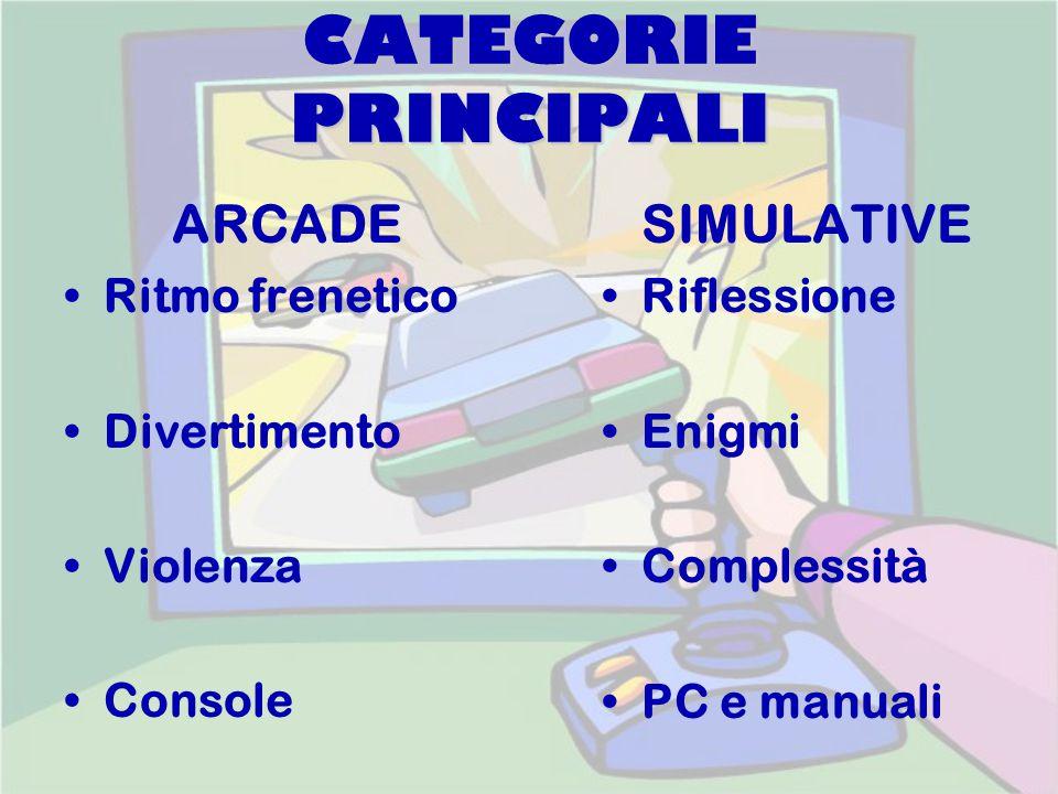 CATEGORIE PRINCIPALI ARCADE Ritmo frenetico Divertimento Violenza Console SIMULATIVE Riflessione Enigmi Complessità PC e manuali