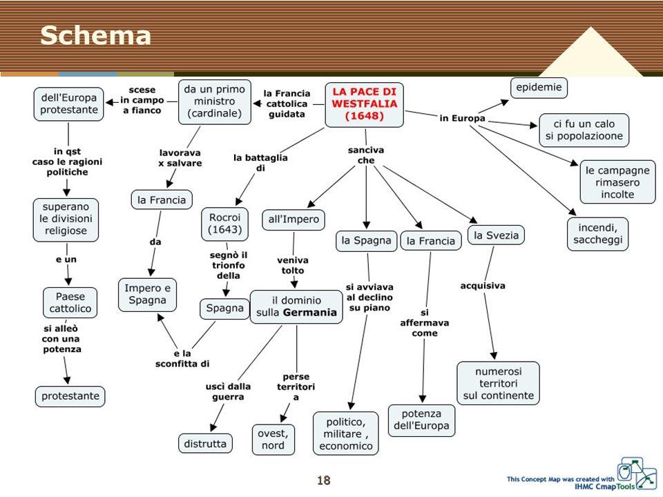 Schema 18