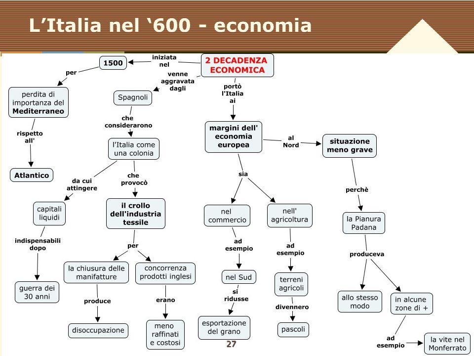 L'Italia nel '600 - economia 27