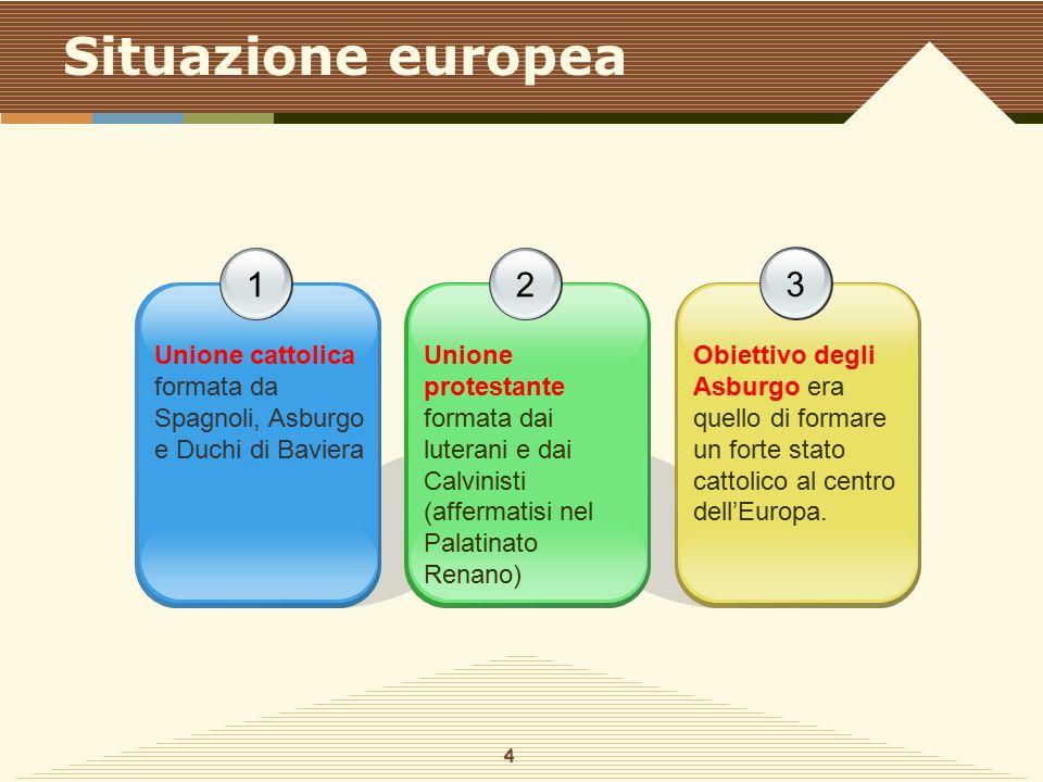 L'Italia nel '600  Divisa in tanti stati  Molti sotto il dominio spagnolo  Malgoverno  Nel '600 va in crisi dopo gli splendori rinascimentali  A causa della crisi spagnola e della concorrenza di altre nazioni (NL- GB) 25