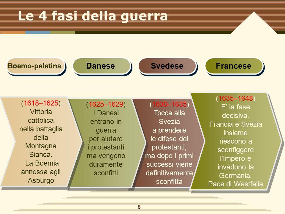 Le fasi della guerra (I parte) Fase Boemo-palatina Fase Danese 9