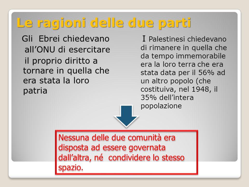 Le ragioni delle due parti Gli Ebrei chiedevano all'ONU di esercitare il proprio diritto a tornare in quella che era stata la loro patria I Palestines