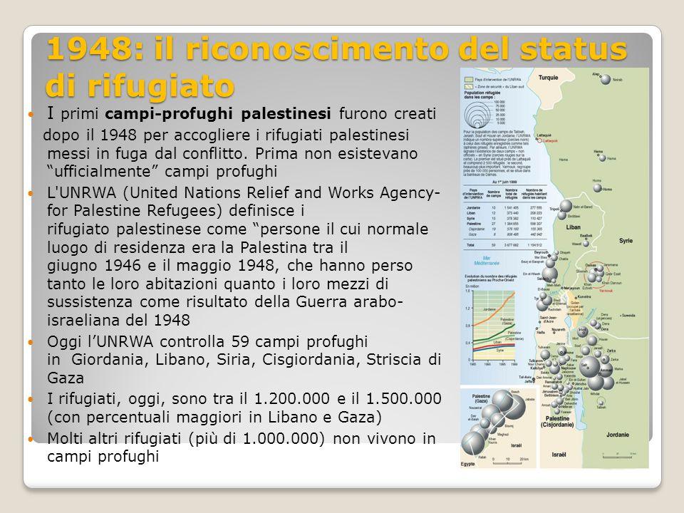 1948: il riconoscimento del status di rifugiato I primi campi-profughi palestinesi furono creati dopo il 1948 per accogliere i rifugiati palestinesi m