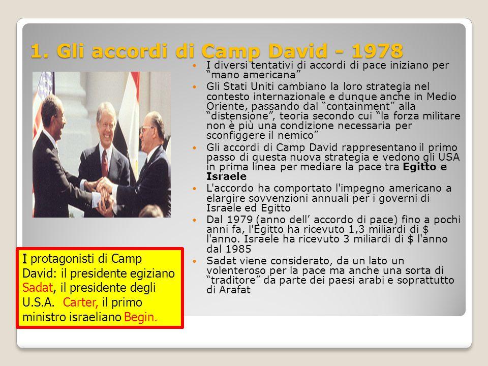 """1. Gli accordi di Camp David - 1978 I diversi tentativi di accordi di pace iniziano per """"mano americana"""" Gli Stati Uniti cambiano la loro strategia ne"""