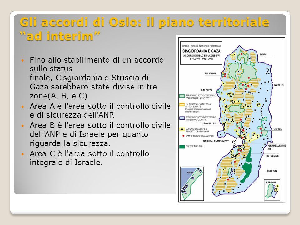 """Gli accordi di Oslo: il piano territoriale """"ad interim"""" Fino allo stabilimento di un accordo sullo status finale, Cisgiordania e Striscia di Gaza sare"""