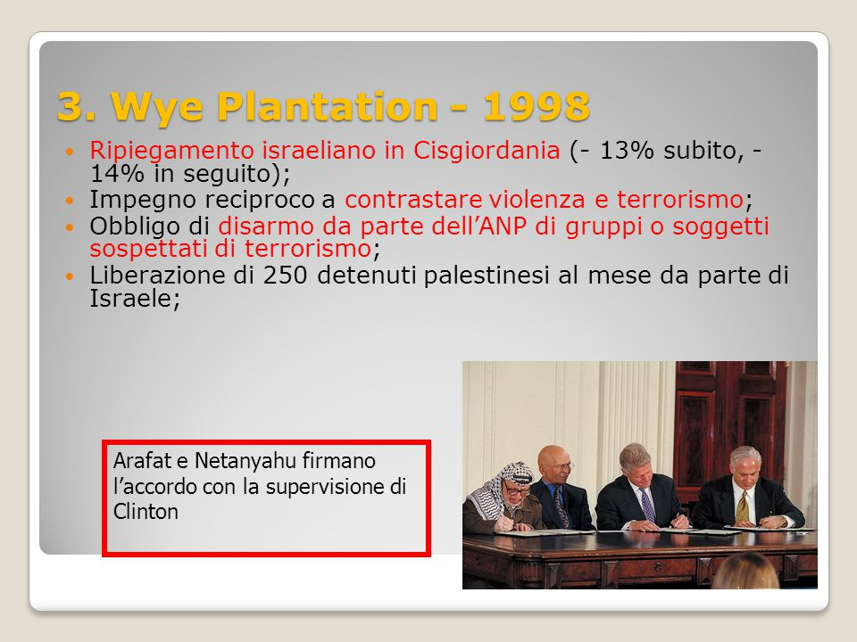 3. Wye Plantation - 1998 Ripiegamento israeliano in Cisgiordania (- 13% subito, - 14% in seguito); Impegno reciproco a contrastare violenza e terroris