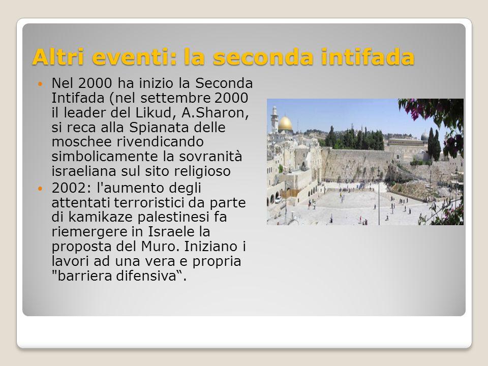 Altri eventi: la seconda intifada Nel 2000 ha inizio la Seconda Intifada (nel settembre 2000 il leader del Likud, A.Sharon, si reca alla Spianata dell