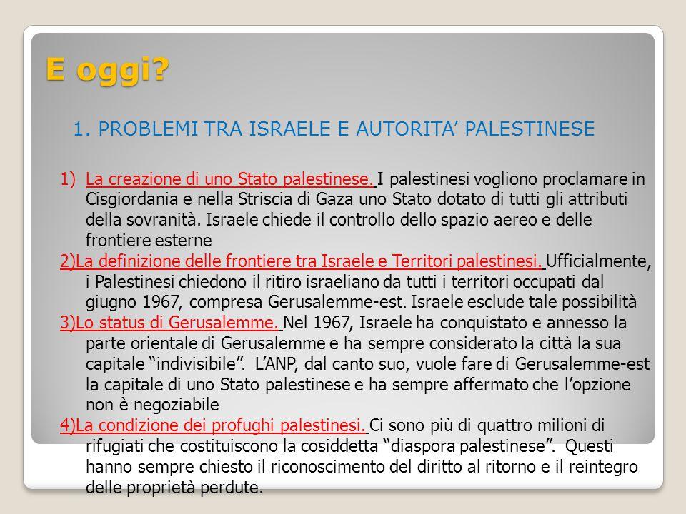 E oggi? 1. PROBLEMI TRA ISRAELE E AUTORITA' PALESTINESE 1)La creazione di uno Stato palestinese. I palestinesi vogliono proclamare in Cisgiordania e n