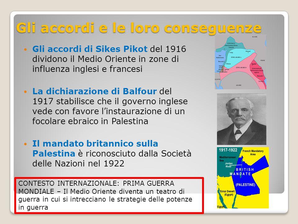 Gli accordi e le loro conseguenze Gli accordi di Sikes Pikot del 1916 dividono il Medio Oriente in zone di influenza inglesi e francesi La dichiarazio