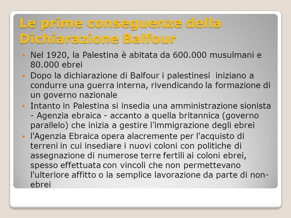 Le prime conseguenze della Dichiarazione Balfour Nel 1920, la Palestina è abitata da 600.000 musulmani e 80.000 ebrei Dopo la dichiarazione di Balfour