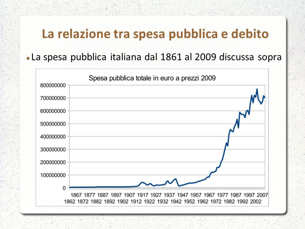 La relazione tra spesa pubblica e debito La spesa pubblica italiana dal 1861 al 2009 discussa sopra