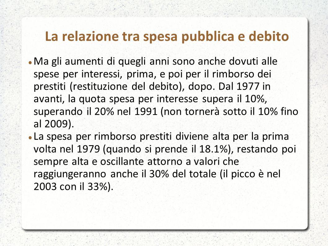 La relazione tra spesa pubblica e debito Ma gli aumenti di quegli anni sono anche dovuti alle spese per interessi, prima, e poi per il rimborso dei pr