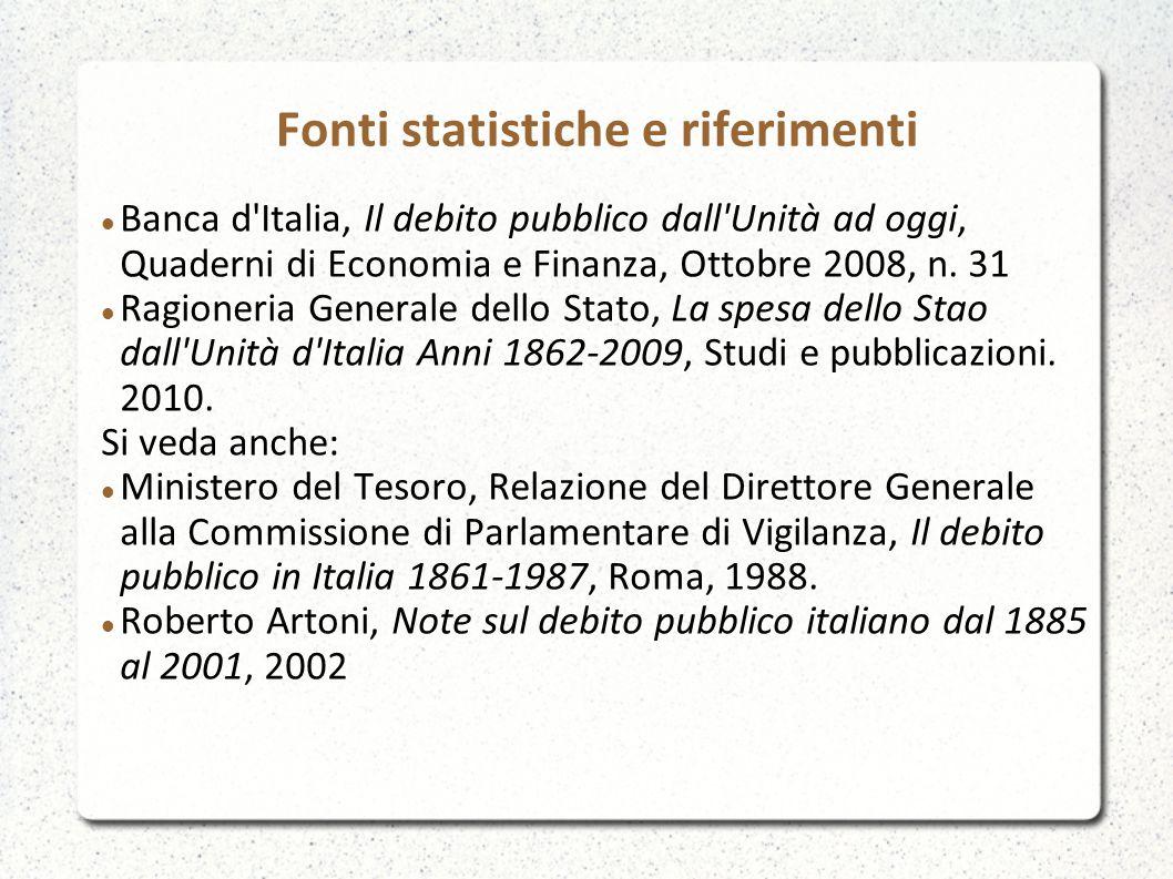 Fonti statistiche e riferimenti Banca d'Italia, Il debito pubblico dall'Unità ad oggi, Quaderni di Economia e Finanza, Ottobre 2008, n. 31 Ragioneria
