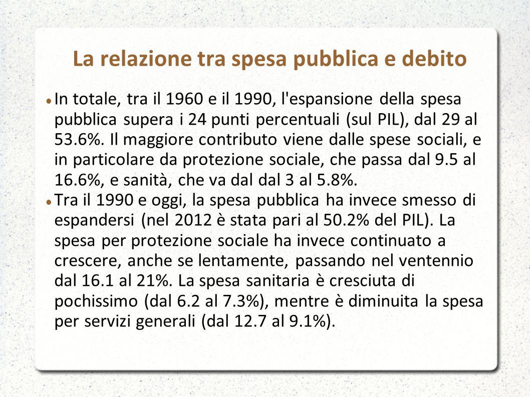 La relazione tra spesa pubblica e debito In totale, tra il 1960 e il 1990, l'espansione della spesa pubblica supera i 24 punti percentuali (sul PIL),