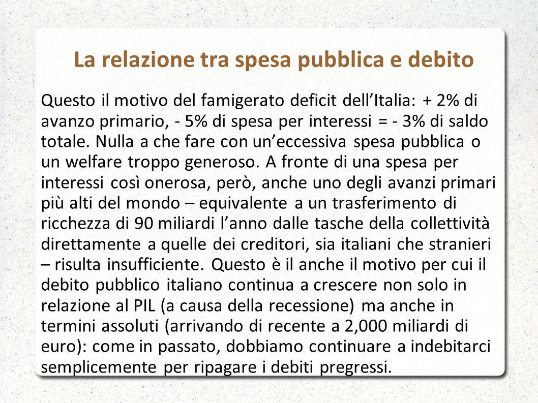 La relazione tra spesa pubblica e debito Questo il motivo del famigerato deficit dell'Italia: + 2% di avanzo primario, - 5% di spesa per interessi = -