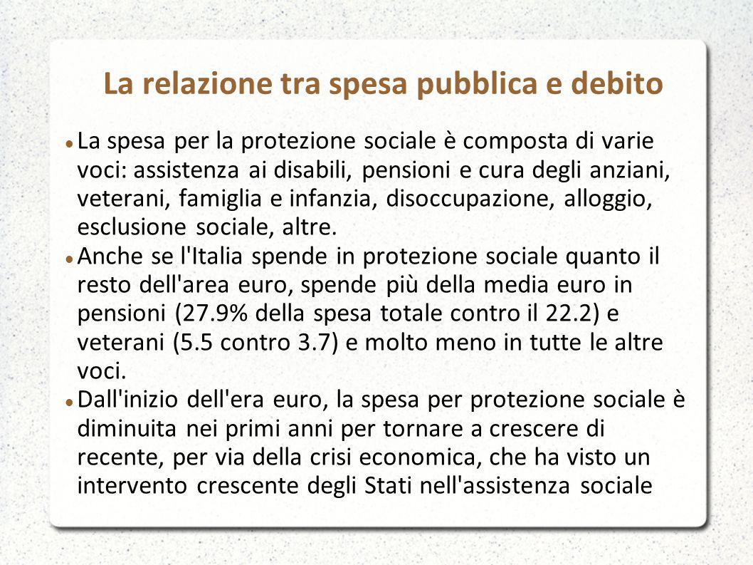 La relazione tra spesa pubblica e debito La spesa per la protezione sociale è composta di varie voci: assistenza ai disabili, pensioni e cura degli an