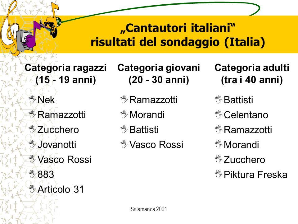 """Salamanca 2001 """"Cantautori italiani"""" risultati del sondaggio (Italia) Categoria ragazzi (15 - 19 anni) Categoria giovani (20 - 30 anni) Categoria adul"""