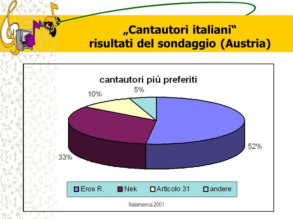 """Salamanca 2001 """"Cantautori italiani"""" risultati del sondaggio (Austria)"""