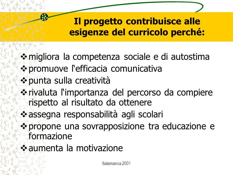 Salamanca 2001 Il progetto contribuisce alle esigenze del curricolo perché:  migliora la competenza sociale e di autostima  promuove l'efficacia com