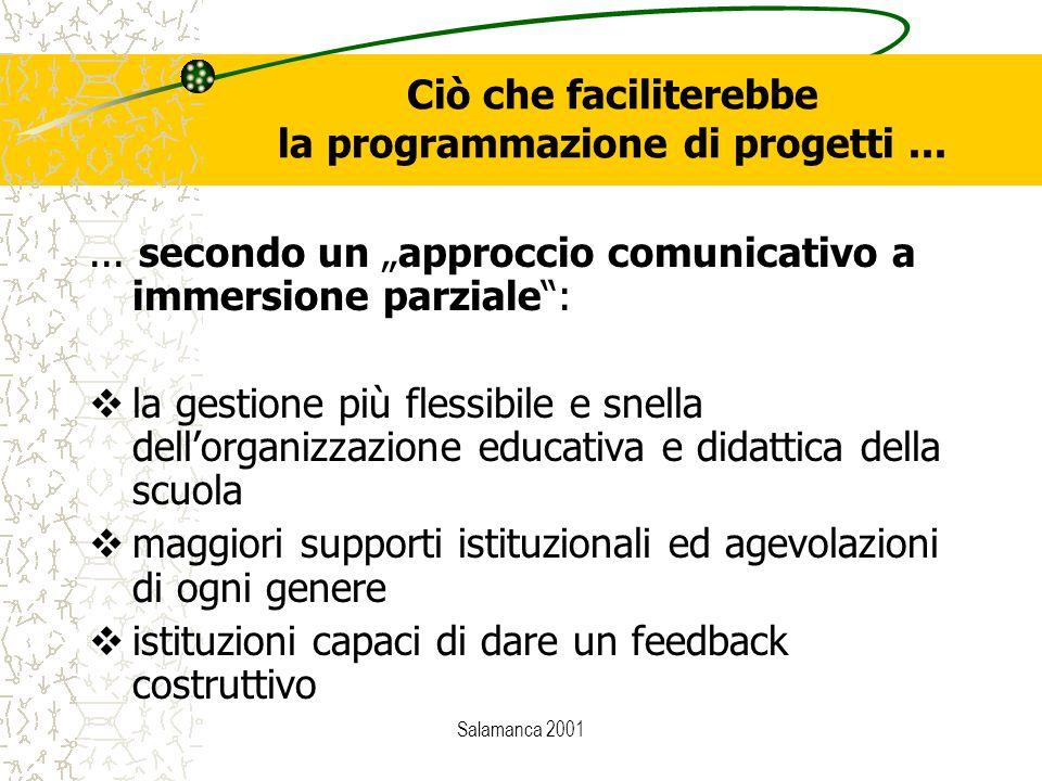 """Salamanca 2001 Ciò che faciliterebbe la programmazione di progetti...... secondo un """"approccio comunicativo a immersione parziale"""":  la gestione più"""