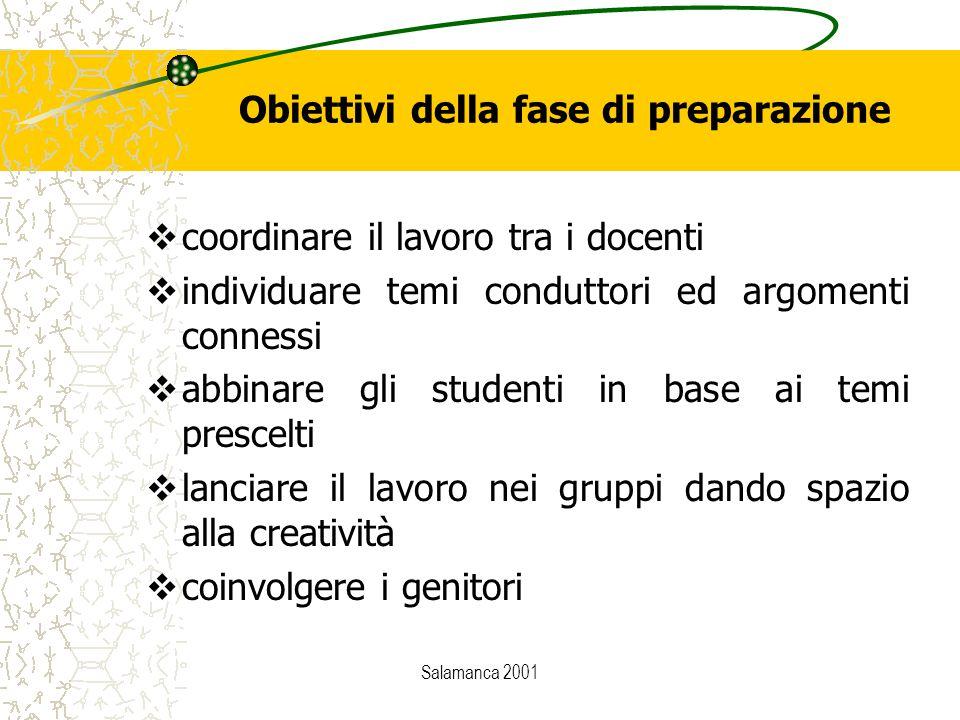 Salamanca 2001 Obiettivi della fase di preparazione  coordinare il lavoro tra i docenti  individuare temi conduttori ed argomenti connessi  abbinar