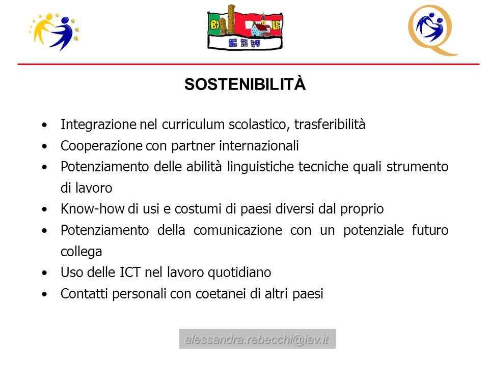 SOSTENIBILITÀ Integrazione nel curriculum scolastico, trasferibilità Cooperazione con partner internazionali Potenziamento delle abilità linguistiche