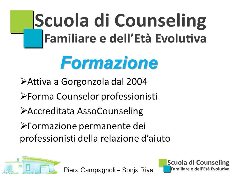 Formazione  Attiva a Gorgonzola dal 2004  Forma Counselor professionisti  Accreditata AssoCounseling  Formazione permanente dei professionisti della relazione d'aiuto