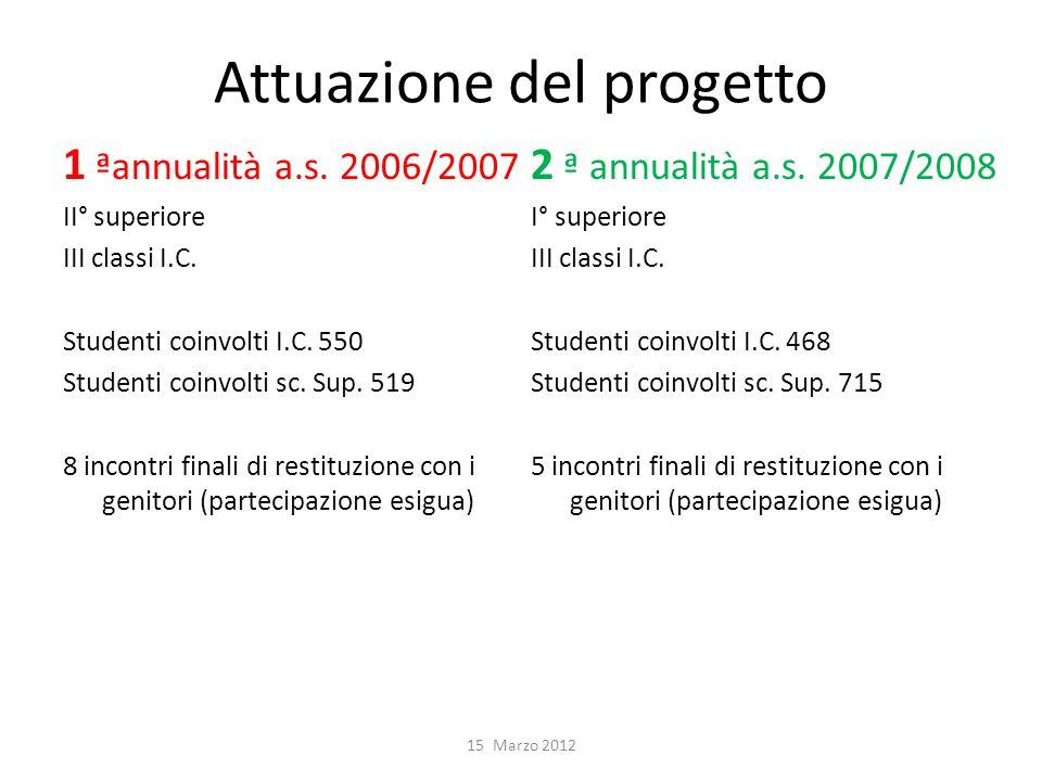 Attuazione del progetto 1 ªannualità a.s.2006/2007 II° superiore III classi I.C.