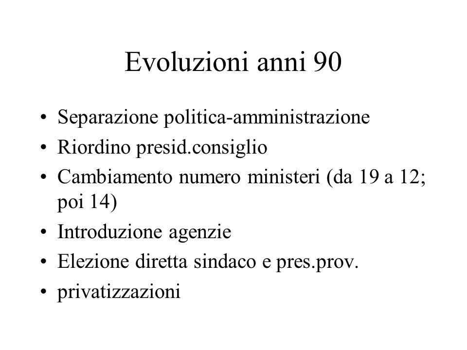Evoluzioni anni 90 Separazione politica-amministrazione Riordino presid.consiglio Cambiamento numero ministeri (da 19 a 12; poi 14) Introduzione agenz