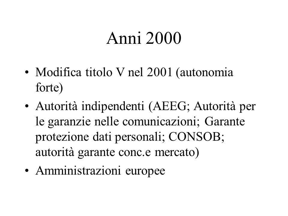 Anni 2000 Modifica titolo V nel 2001 (autonomia forte) Autorità indipendenti (AEEG; Autorità per le garanzie nelle comunicazioni; Garante protezione dati personali; CONSOB; autorità garante conc.e mercato) Amministrazioni europee