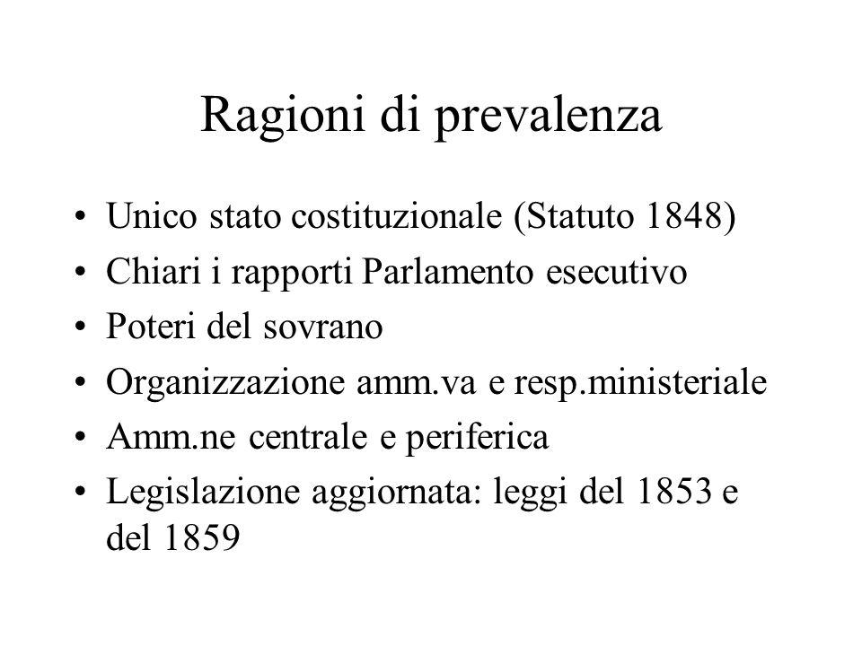 Ragioni di prevalenza Unico stato costituzionale (Statuto 1848) Chiari i rapporti Parlamento esecutivo Poteri del sovrano Organizzazione amm.va e resp