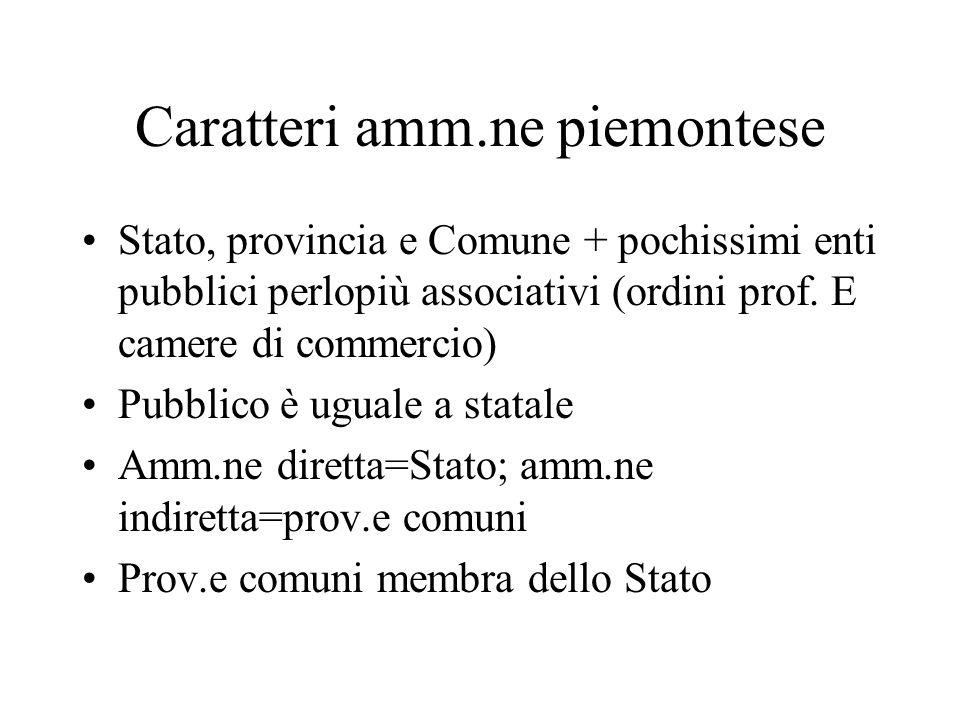 Caratteri amm.ne piemontese Stato, provincia e Comune + pochissimi enti pubblici perlopiù associativi (ordini prof.