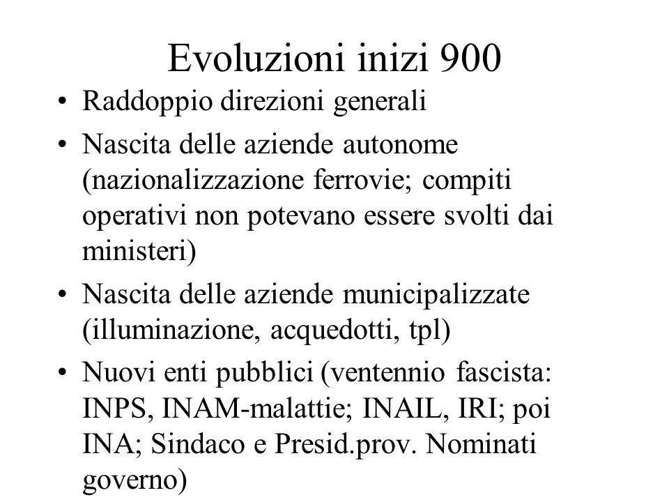 Evoluzioni inizi 900 Raddoppio direzioni generali Nascita delle aziende autonome (nazionalizzazione ferrovie; compiti operativi non potevano essere sv