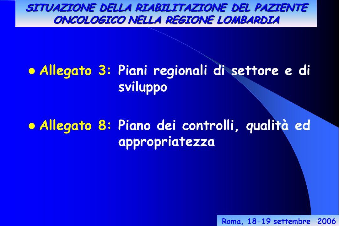 Roma, 18-19 settembre 2006 Allegato 3: Piani regionali di settore e di sviluppo Allegato 8: Piano dei controlli, qualità ed appropriatezza SITUAZIONE DELLA RIABILITAZIONE DEL PAZIENTE ONCOLOGICO NELLA REGIONE LOMBARDIA