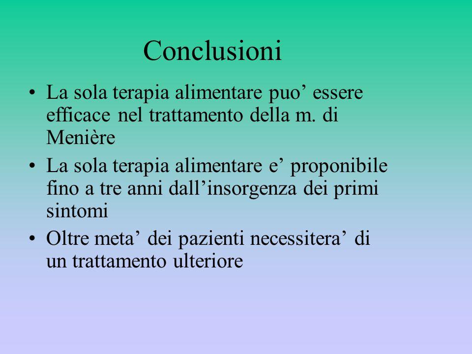 Conclusioni La sola terapia alimentare puo' essere efficace nel trattamento della m. di Menière La sola terapia alimentare e' proponibile fino a tre a