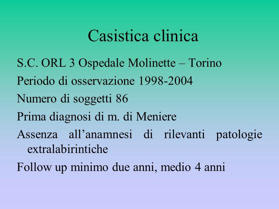 Casistica clinica S.C. ORL 3 Ospedale Molinette – Torino Periodo di osservazione 1998-2004 Numero di soggetti 86 Prima diagnosi di m. di Meniere Assen