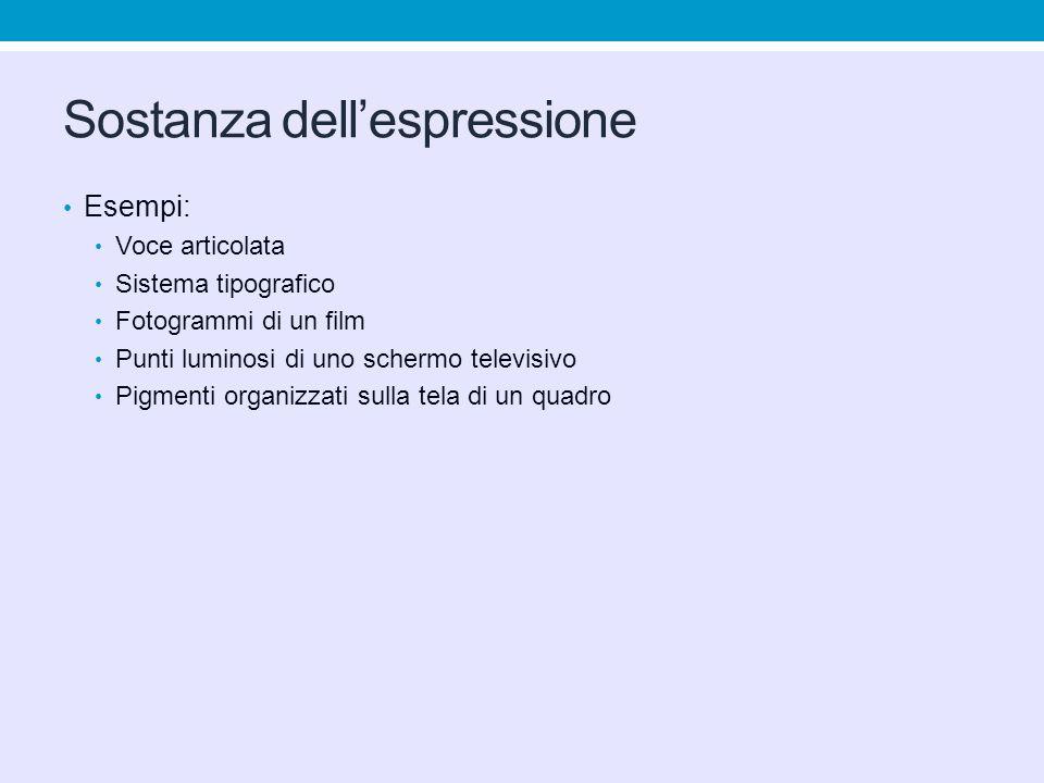 Sostanza dell'espressione Esempi: Voce articolata Sistema tipografico Fotogrammi di un film Punti luminosi di uno schermo televisivo Pigmenti organizz